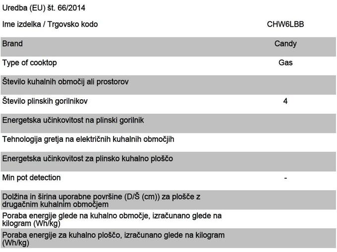 Candy plinska kuhalna plošča CHW6LBB